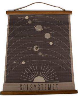 Skolplansch Solsystemet