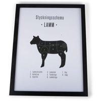 Tavla Styckningsschema Lamm